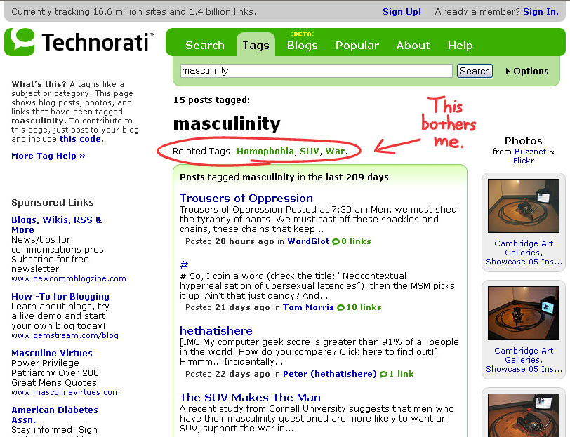 "Technorati's Tag page for ""masculine"""